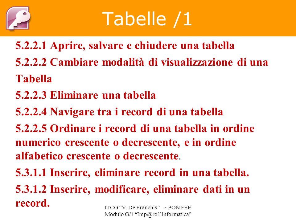5.2.2.1 Aprire, salvare e chiudere una tabella 5.2.2.2 Cambiare modalità di visualizzazione di una Tabella 5.2.2.3 Eliminare una tabella 5.2.2.4 Navig