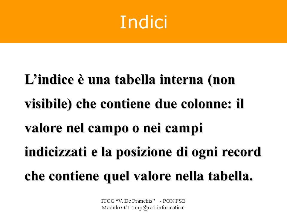 L'indice è una tabella interna (non visibile) che contiene due colonne: il valore nel campo o nei campi indicizzati e la posizione di ogni record che