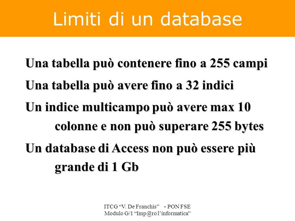 Una tabella può contenere fino a 255 campi Una tabella può avere fino a 32 indici Un indice multicampo può avere max 10 colonne e non può superare 255