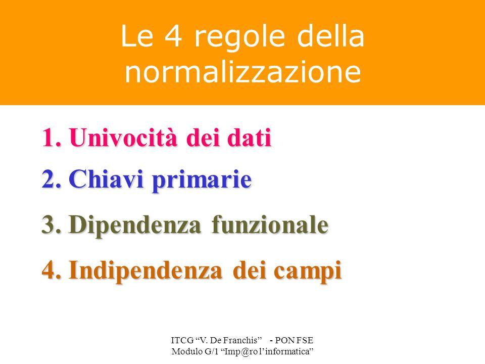 """1. Univocità dei dati 2. Chiavi primarie 3. Dipendenza funzionale 4. Indipendenza dei campi Le 4 regole della normalizzazione ITCG """"V. De Franchis"""" -"""