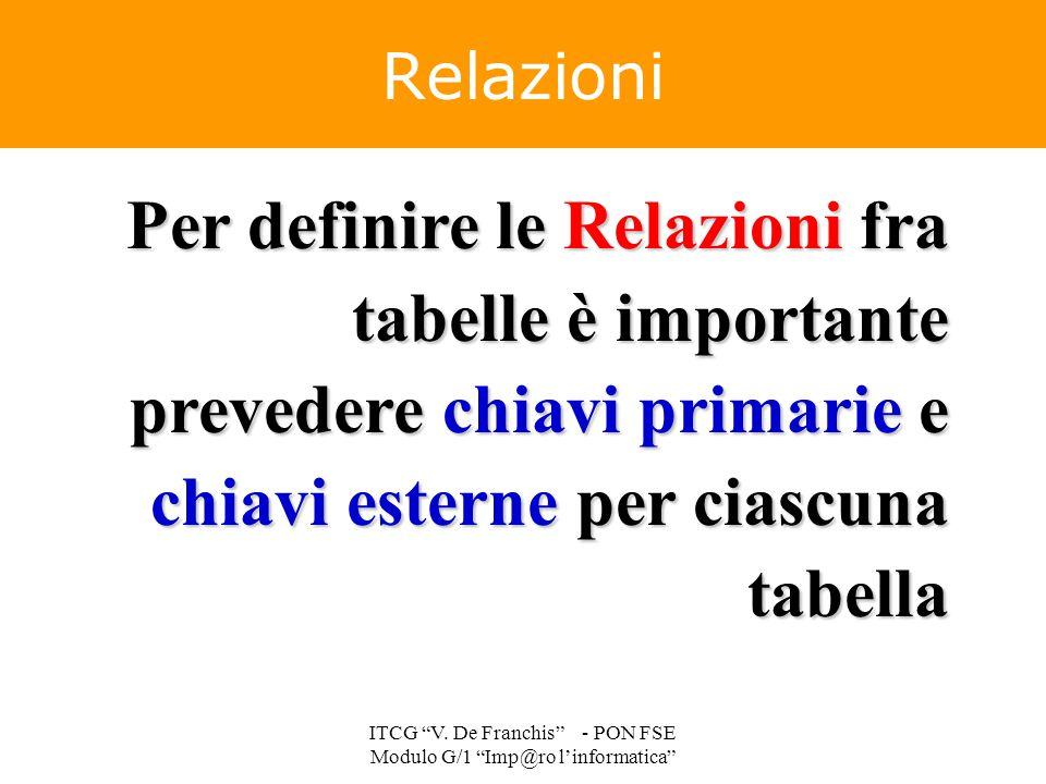 """Per definire le Relazioni fra tabelle è importante prevedere chiavi primarie e chiavi esterne per ciascuna tabella Relazioni ITCG """"V. De Franchis"""" - P"""