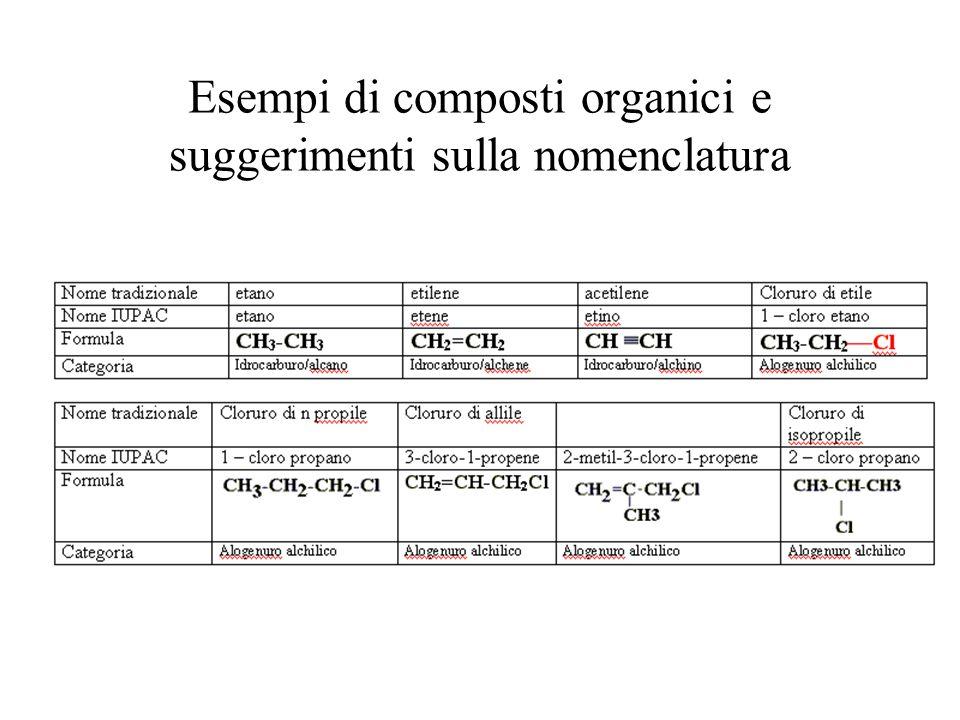 Esempi di composti organici e suggerimenti sulla nomenclatura