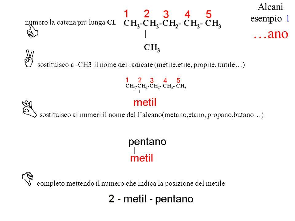 A sostituisco a -CH3 il nome del radicale (metile,etile, propile, butile…) numero la catena più lunga CH 3 -CH 2 -CH 2 - CH 2 - CH 3 | CH 3 B sostitui