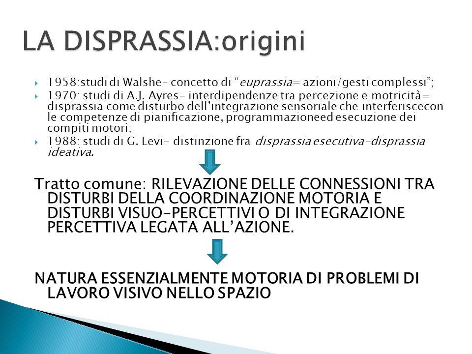  1958:studi di Walshe- concetto di euprassia= azioni/gesti complessi ;  1970: studi di A.J.