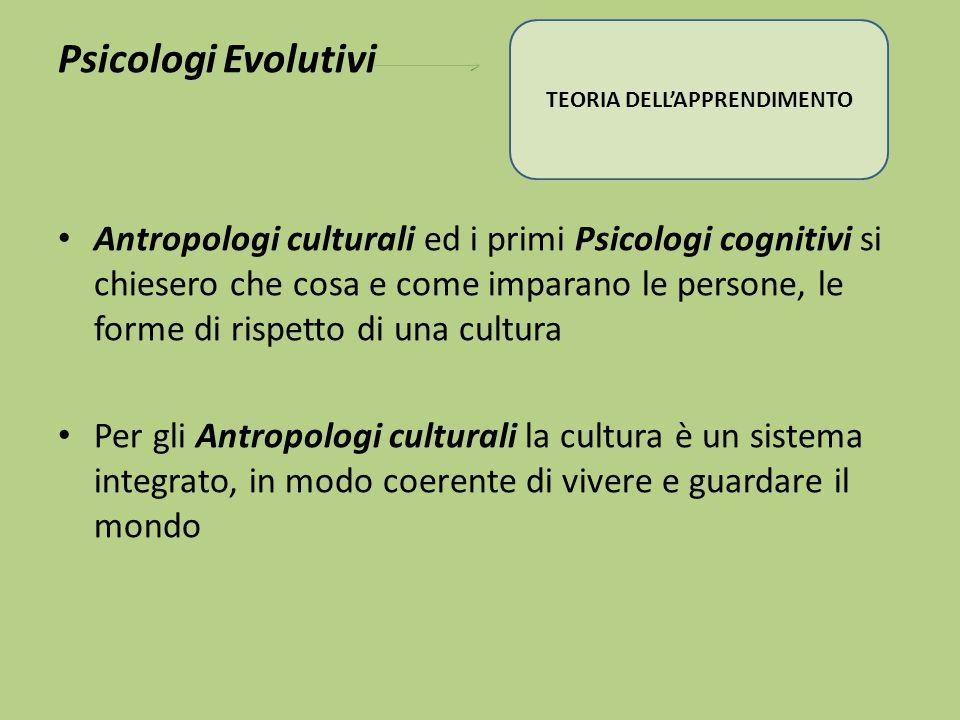 Psicologi Evolutivi Antropologi culturali ed i primi Psicologi cognitivi si chiesero che cosa e come imparano le persone, le forme di rispetto di una