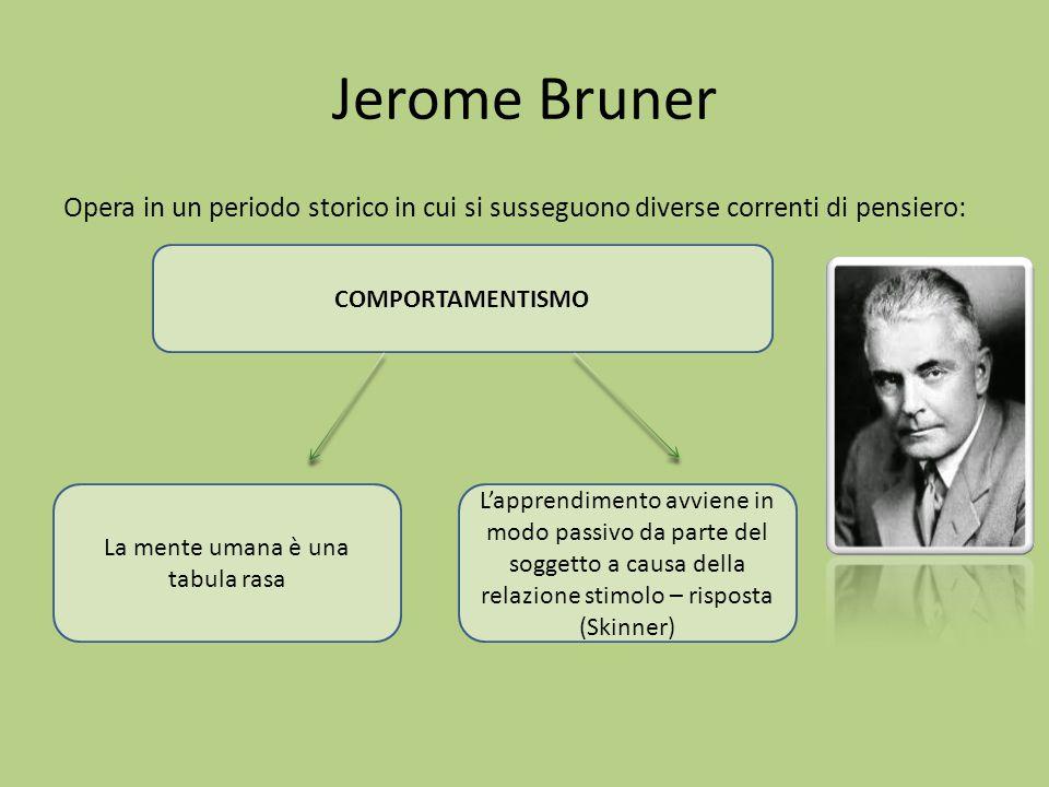 Jerome Bruner Opera in un periodo storico in cui si susseguono diverse correnti di pensiero: COMPORTAMENTISMO La mente umana è una tabula rasa L'appre