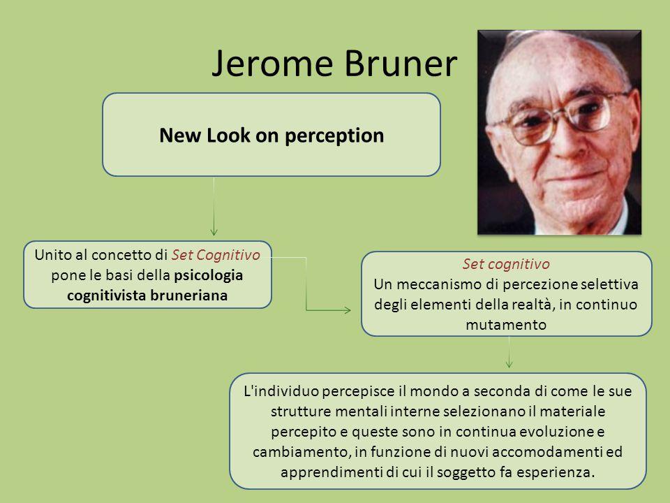 Jerome Bruner New Look on perception Unito al concetto di Set Cognitivo pone le basi della psicologia cognitivista bruneriana Set cognitivo Un meccani