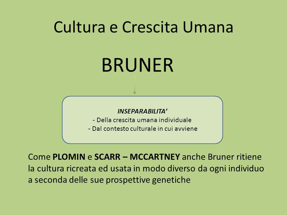 Cultura e Crescita Umana BRUNER Come PLOMIN e SCARR – MCCARTNEY anche Bruner ritiene la cultura ricreata ed usata in modo diverso da ogni individuo a