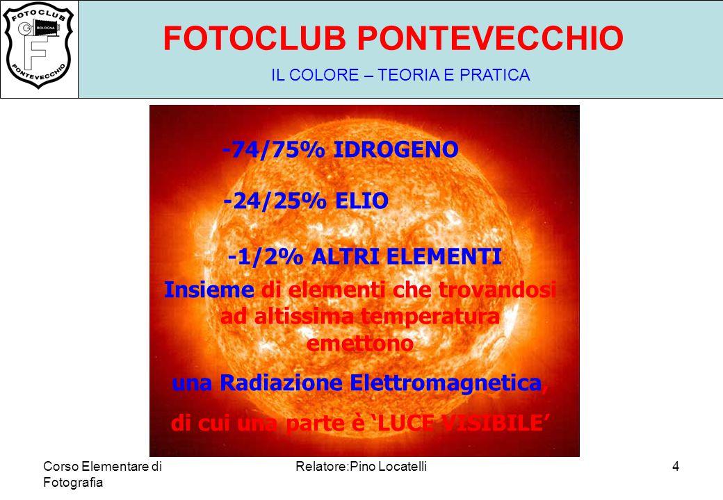 Corso Elementare di Fotografia Relatore:Pino Locatelli4 FOTOCLUB PONTEVECCHIO IL COLORE – TEORIA E PRATICA -74/75% IDROGENO -24/25% ELIO -1/2% ALTRI ELEMENTI Insieme di elementi che trovandosi ad altissima temperatura emettono una Radiazione Elettromagnetica, di cui una parte è 'LUCE VISIBILE'