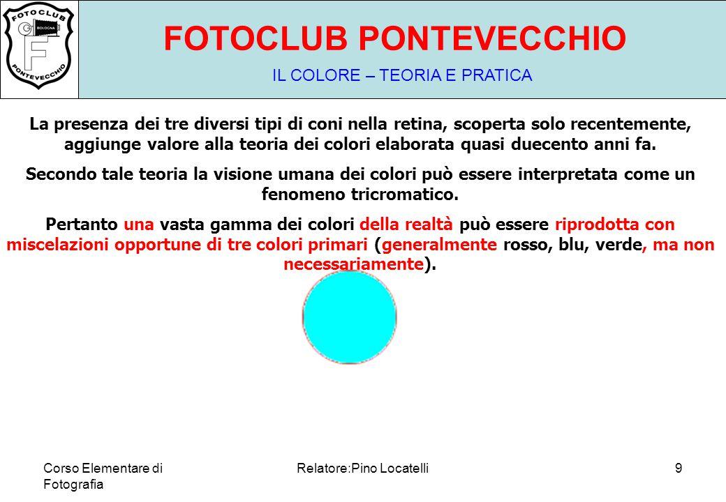 Corso Elementare di Fotografia Relatore:Pino Locatelli29 FOTOCLUB PONTEVECCHIO INTRODUZIONE ALLA FOTOGRAFIA DIGITALE Si Ringraziano: -Il Fotoclub Pontevecchio e tutti i Soci per il supporto.