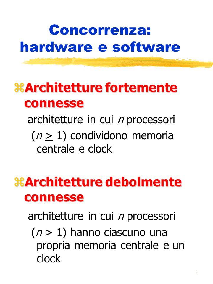 1 Concorrenza: hardware e software zArchitetture fortemente connesse architetture in cui n processori (n > 1) condividono memoria centrale e clock zArchitetture debolmente connesse architetture in cui n processori (n > 1) hanno ciascuno una propria memoria centrale e un clock