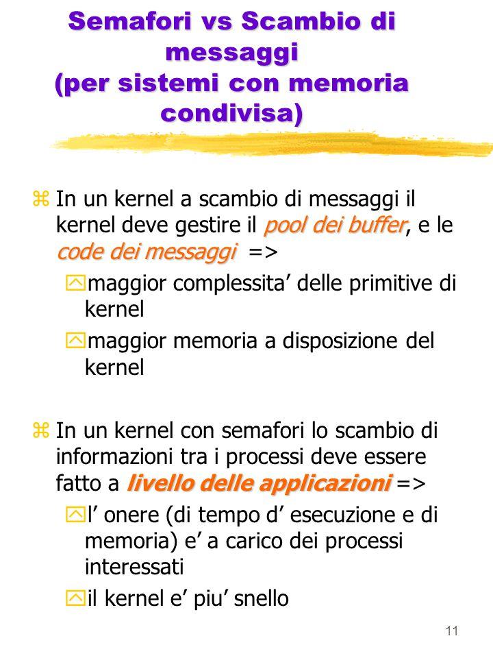 11 Semafori vs Scambio di messaggi (per sistemi con memoria condivisa) pool dei buffer code dei messaggi zIn un kernel a scambio di messaggi il kernel deve gestire il pool dei buffer, e le code dei messaggi => ymaggior complessita' delle primitive di kernel ymaggior memoria a disposizione del kernel livello delle applicazioni zIn un kernel con semafori lo scambio di informazioni tra i processi deve essere fatto a livello delle applicazioni => yl' onere (di tempo d' esecuzione e di memoria) e' a carico dei processi interessati yil kernel e' piu' snello