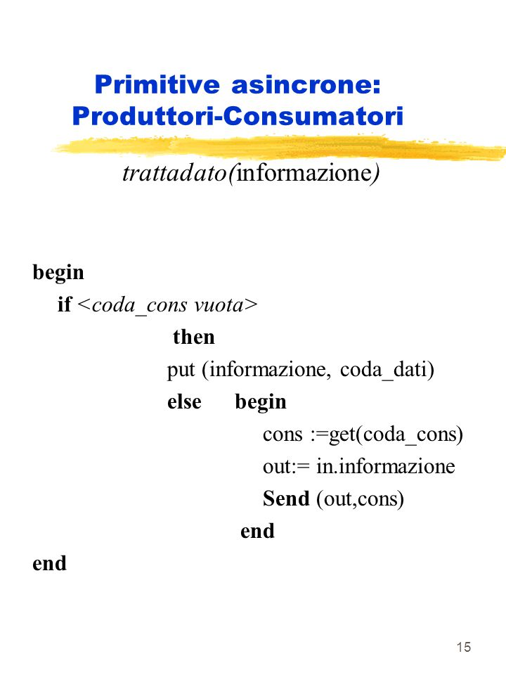15 Primitive asincrone: Produttori-Consumatori trattadato(informazione) begin if then put (informazione, coda_dati) else begin cons :=get(coda_cons) o