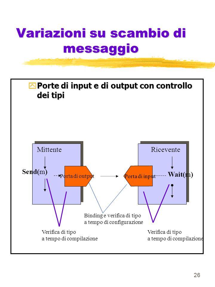 26 Variazioni su scambio di messaggio yPorte di input e di output con controllo dei tipi Porta di output Porta di input Mittente Send(m) Ricevente Wait(m) Verifica di tipo a tempo di compilazione Verifica di tipo a tempo di compilazione Binding e verifica di tipo a tempo di configurazione