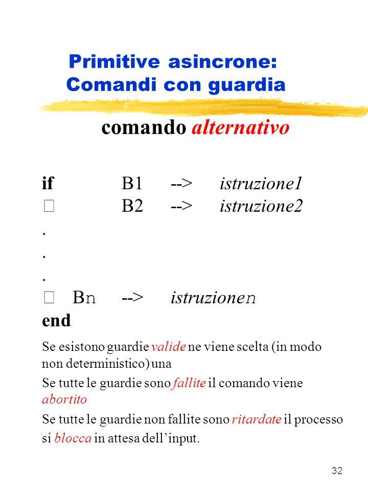 32 Primitive asincrone: Comandi con guardia comando alternativo if B1 --> istruzione1 B2 --> istruzione2.