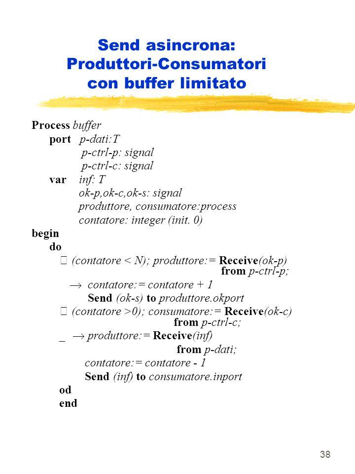 38 Send asincrona: Produttori-Consumatori con buffer limitato Process buffer port p-dati:T p-ctrl-p: signal p-ctrl-c: signal var inf: T ok-p,ok-c,ok-s: signal produttore, consumatore:process contatore: integer (init.