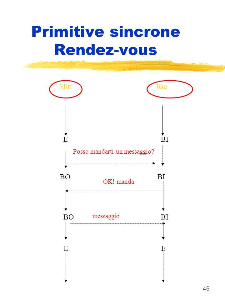 46 Primitive sincrone Rendez-vous Mitt E BO E Ric BI E Posso mandarti un messaggio.