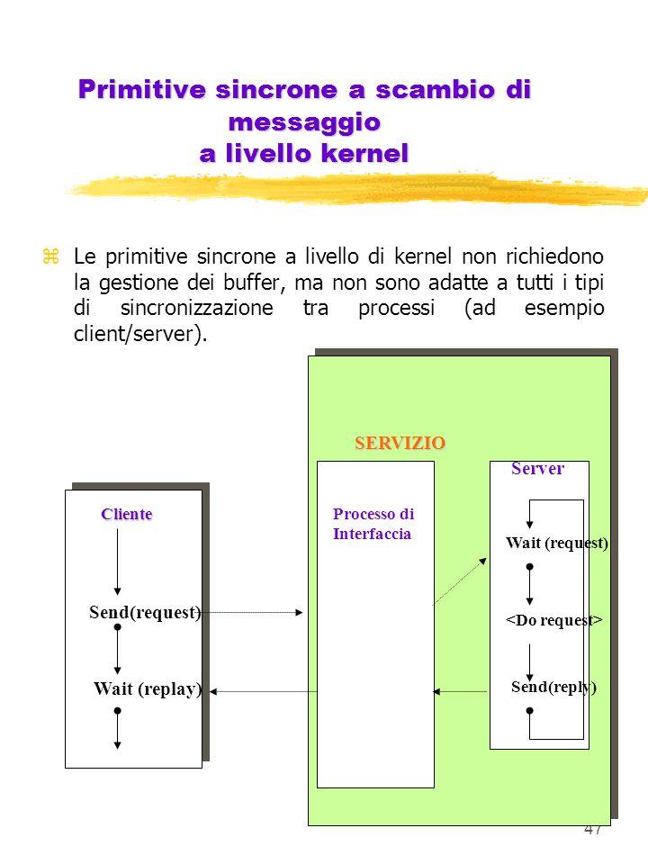47 Primitive sincrone a scambio di messaggio a livello kernel zLe primitive sincrone a livello di kernel non richiedono la gestione dei buffer, ma non sono adatte a tutti i tipi di sincronizzazione tra processi (ad esempio client/server).