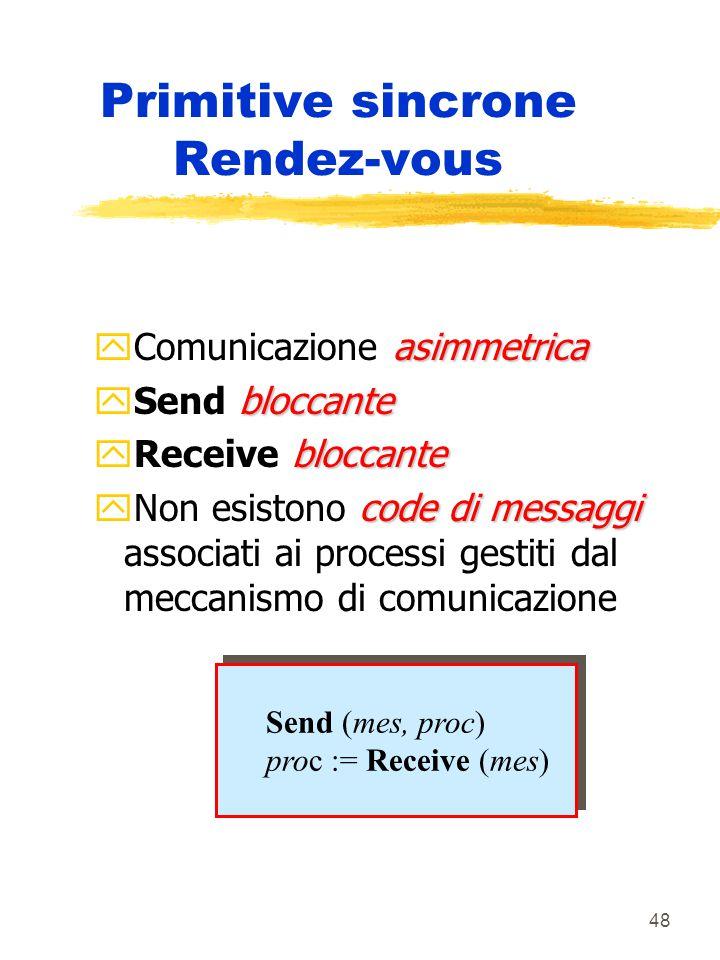 48 Primitive sincrone Rendez-vous asimmetrica yComunicazione asimmetrica bloccante ySend bloccante bloccante yReceive bloccante code di messaggi yNon esistono code di messaggi associati ai processi gestiti dal meccanismo di comunicazione Send (mes, proc) proc := Receive (mes) Send (mes, proc) proc := Receive (mes)