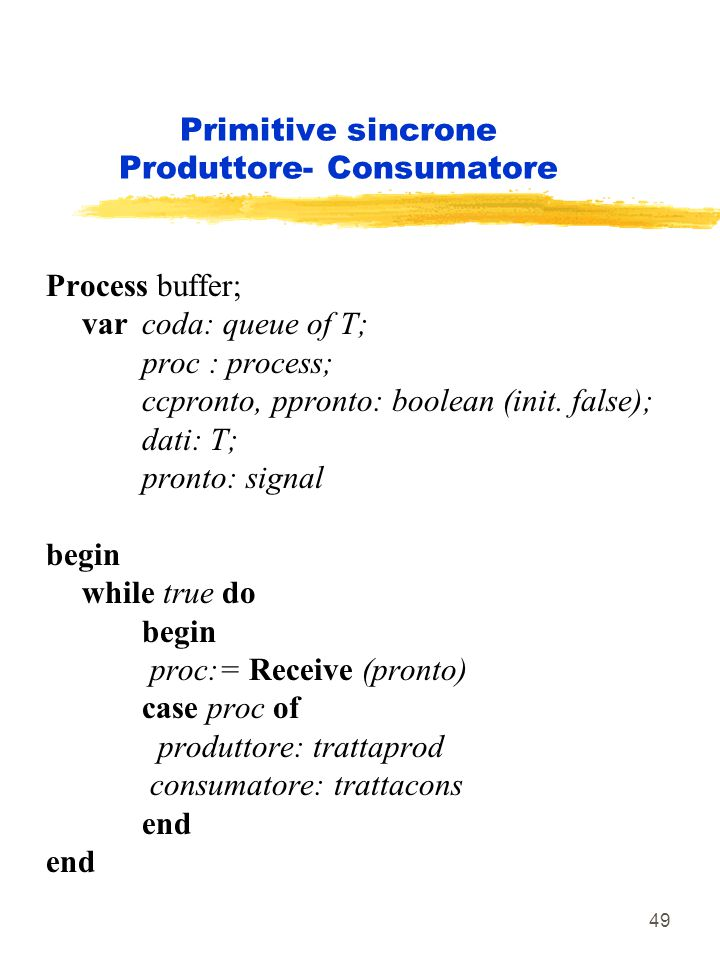 49 Primitive sincrone Produttore- Consumatore Process buffer; varcoda: queue of T; proc : process; ccpronto, ppronto: boolean (init. false); dati: T;