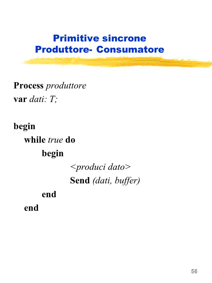 56 Primitive sincrone Produttore- Consumatore Process produttore var dati: T; begin while true do begin Send (dati, buffer) end