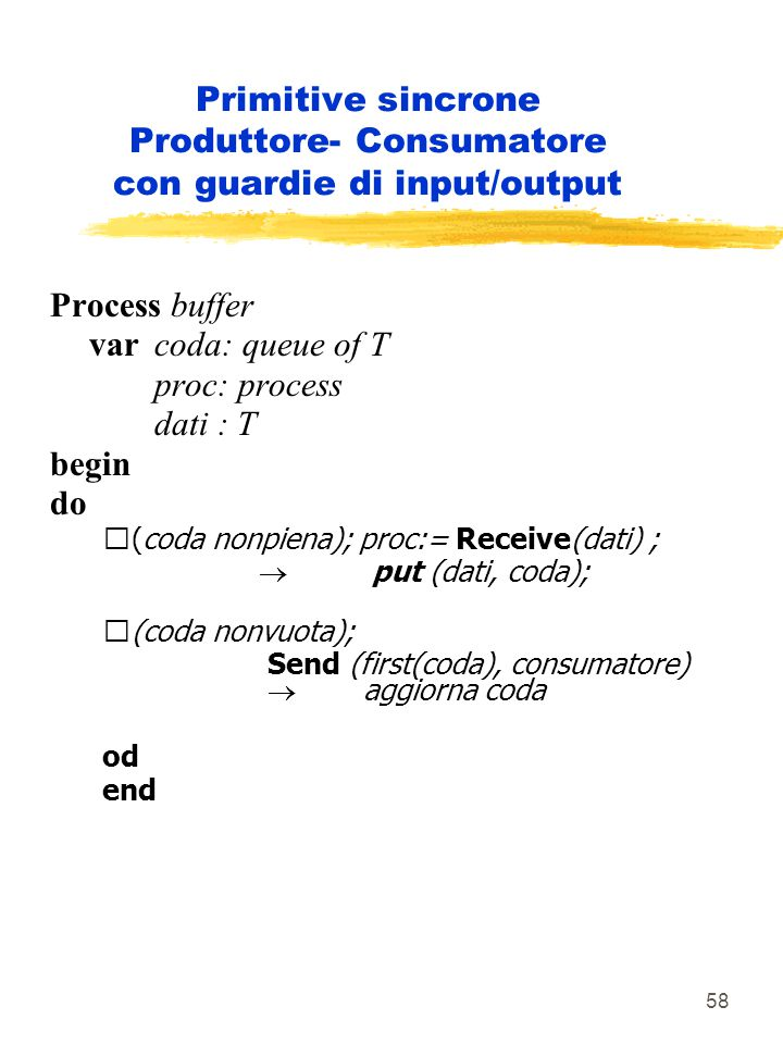58 Primitive sincrone Produttore- Consumatore con guardie di input/output Process buffer var coda: queue of T proc: process dati : T begin do (coda no