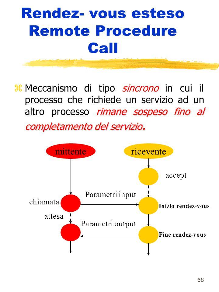 68 Rendez- vous esteso Remote Procedure Call rimane sospeso fino al completamento del servizio.