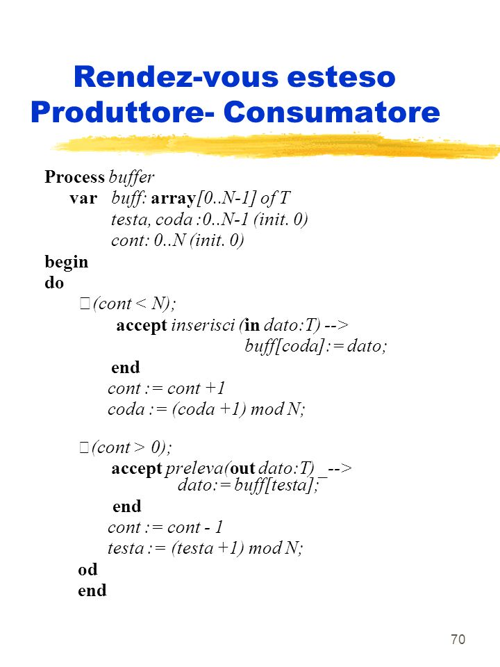 70 Rendez-vous esteso Produttore- Consumatore Process buffer var buff: array[0..N-1] of T testa, coda :0..N-1 (init. 0) cont: 0..N (init. 0) begin do