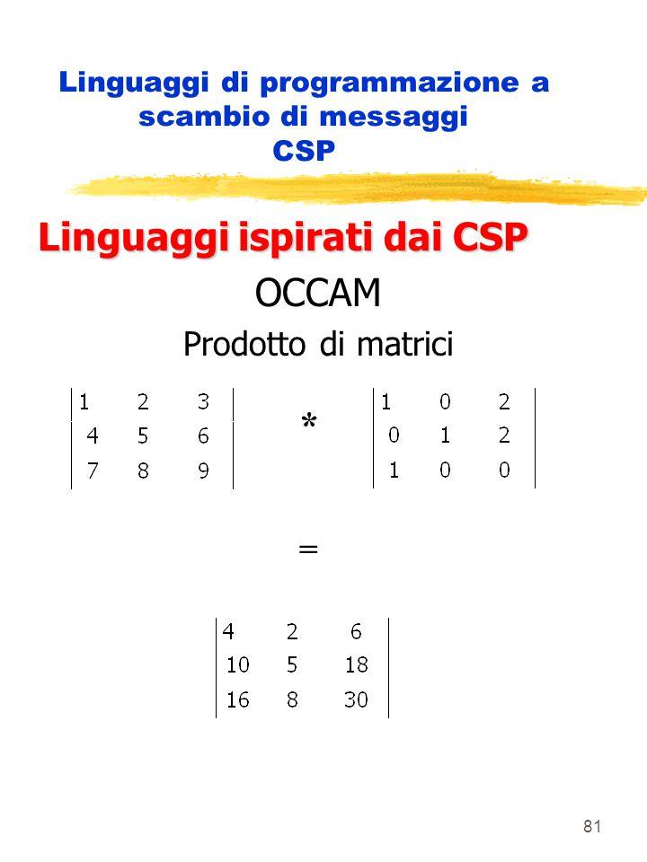 81 Linguaggi di programmazione a scambio di messaggi CSP Linguaggi ispirati dai CSP OCCAM Prodotto di matrici * =