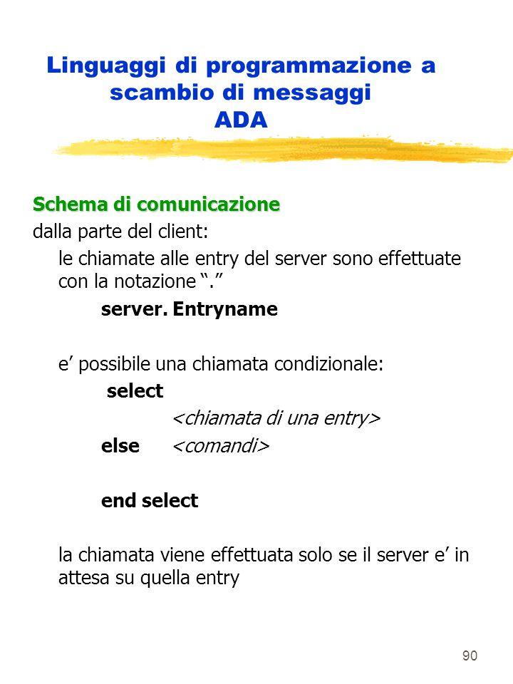 90 Linguaggi di programmazione a scambio di messaggi ADA Schema di comunicazione dalla parte del client: le chiamate alle entry del server sono effettuate con la notazione . server.