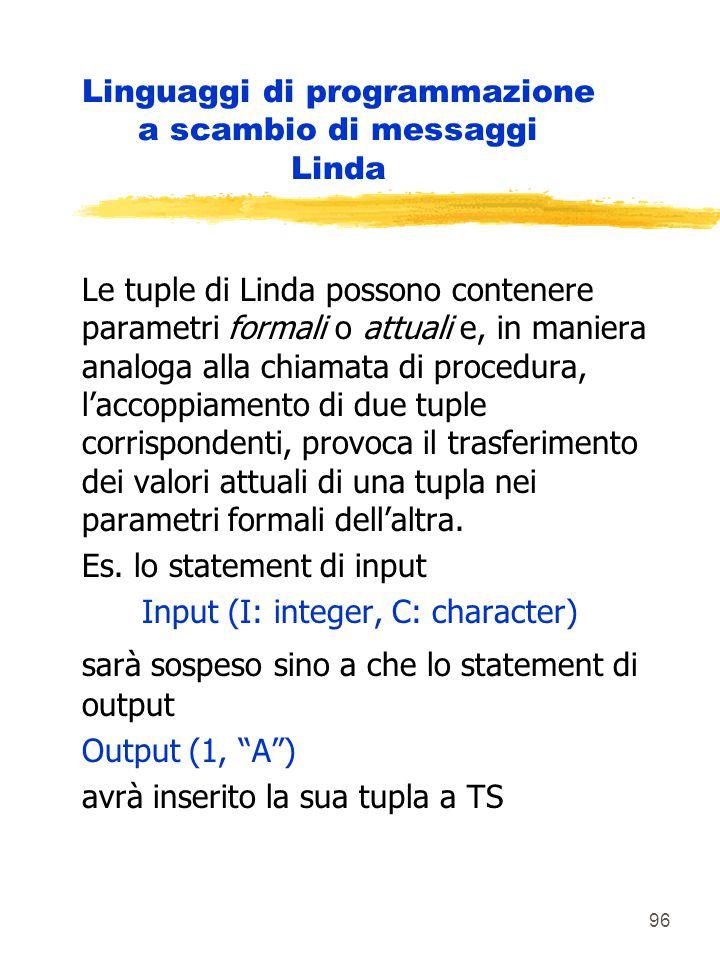 96 Linguaggi di programmazione a scambio di messaggi Linda Le tuple di Linda possono contenere parametri formali o attuali e, in maniera analoga alla chiamata di procedura, l'accoppiamento di due tuple corrispondenti, provoca il trasferimento dei valori attuali di una tupla nei parametri formali dell'altra.