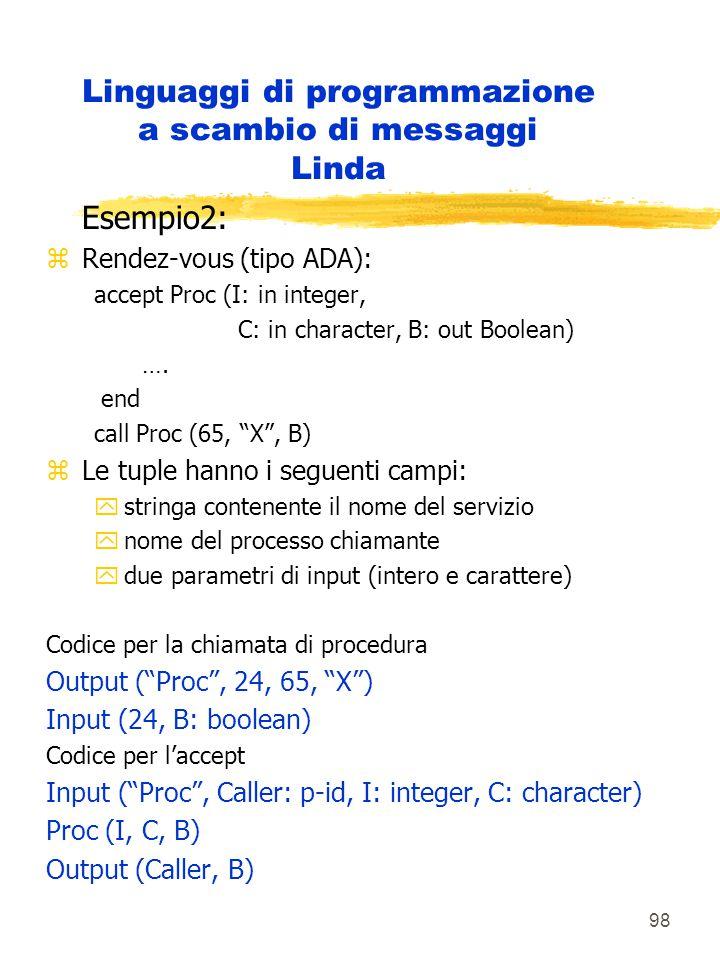 98 Linguaggi di programmazione a scambio di messaggi Linda Esempio2: zRendez-vous (tipo ADA): accept Proc (I: in integer, C: in character, B: out Boolean) ….