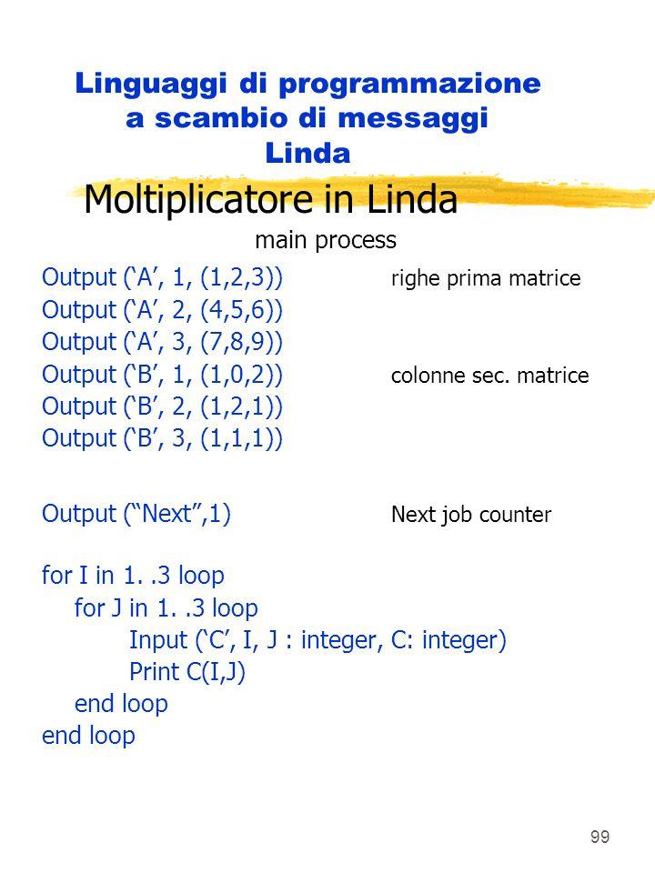 99 Linguaggi di programmazione a scambio di messaggi Linda Moltiplicatore in Linda main process Output ('A', 1, (1,2,3)) righe prima matrice Output ('A', 2, (4,5,6)) Output ('A', 3, (7,8,9)) Output ('B', 1, (1,0,2)) colonne sec.