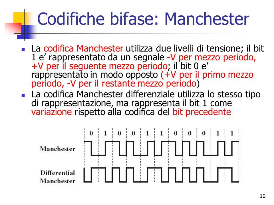 10 Codifiche bifase: Manchester La codifica Manchester utilizza due livelli di tensione; il bit 1 e' rappresentato da un segnale -V per mezzo periodo, +V per il seguente mezzo periodo; il bit 0 e' rappresentato in modo opposto (+V per il primo mezzo periodo, -V per il restante mezzo periodo) La codifica Manchester differenziale utilizza lo stesso tipo di rappresentazione, ma rappresenta il bit 1 come variazione rispetto alla codifica del bit precedente