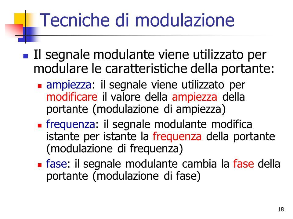 18 Tecniche di modulazione Il segnale modulante viene utilizzato per modulare le caratteristiche della portante: ampiezza: il segnale viene utilizzato per modificare il valore della ampiezza della portante (modulazione di ampiezza) frequenza: il segnale modulante modifica istante per istante la frequenza della portante (modulazione di frequenza) fase: il segnale modulante cambia la fase della portante (modulazione di fase)