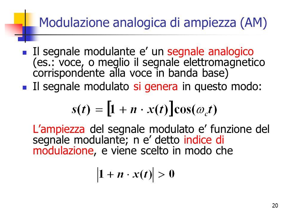 20 Modulazione analogica di ampiezza (AM) Il segnale modulante e' un segnale analogico (es.: voce, o meglio il segnale elettromagnetico corrispondente alla voce in banda base) Il segnale modulato si genera in questo modo: L'ampiezza del segnale modulato e' funzione del segnale modulante; n e' detto indice di modulazione, e viene scelto in modo che