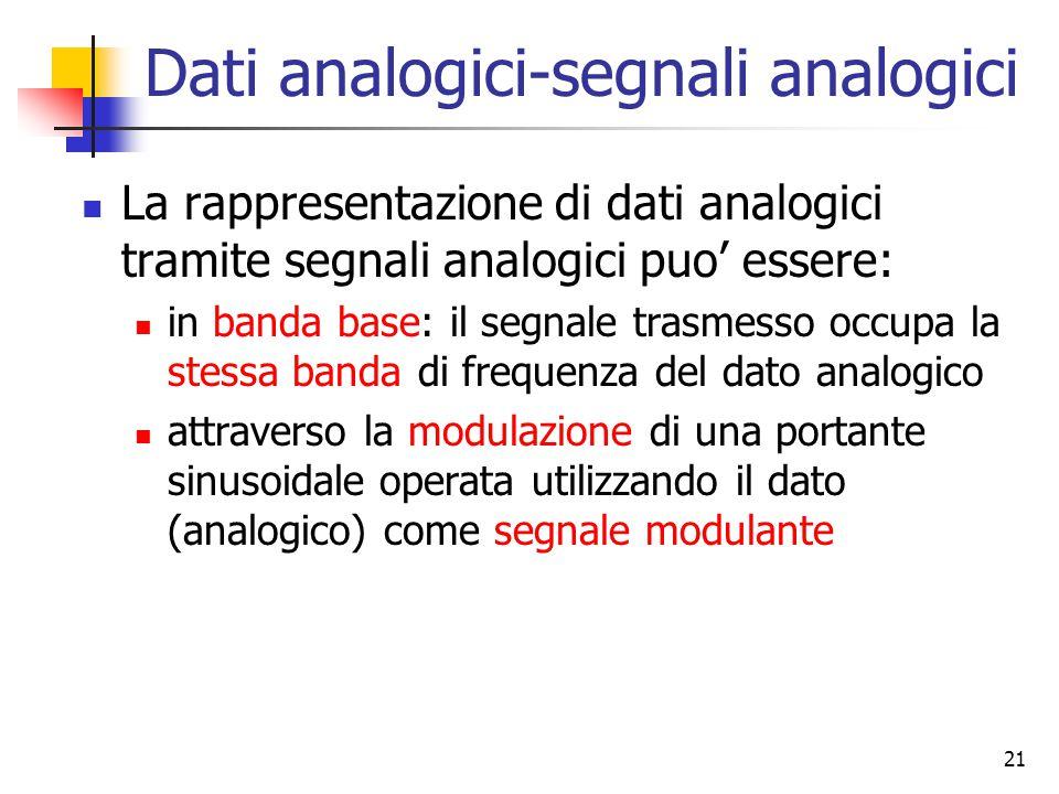 21 Dati analogici-segnali analogici La rappresentazione di dati analogici tramite segnali analogici puo' essere: in banda base: il segnale trasmesso occupa la stessa banda di frequenza del dato analogico attraverso la modulazione di una portante sinusoidale operata utilizzando il dato (analogico) come segnale modulante