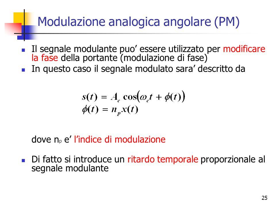 25 Modulazione analogica angolare (PM) Il segnale modulante puo' essere utilizzato per modificare la fase della portante (modulazione di fase) In questo caso il segnale modulato sara' descritto da dove n p e' l'indice di modulazione Di fatto si introduce un ritardo temporale proporzionale al segnale modulante