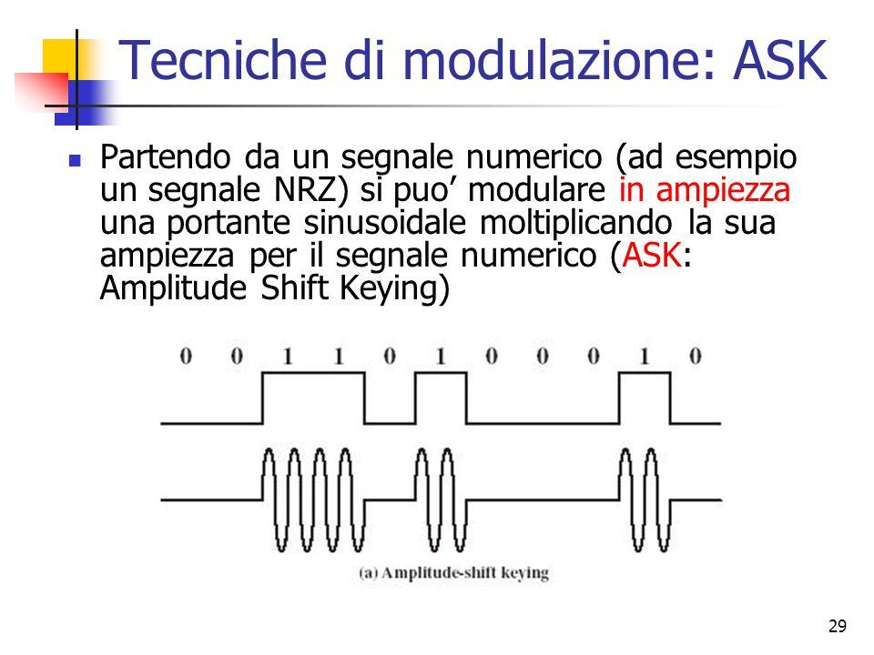 29 Tecniche di modulazione: ASK Partendo da un segnale numerico (ad esempio un segnale NRZ) si puo' modulare in ampiezza una portante sinusoidale moltiplicando la sua ampiezza per il segnale numerico (ASK: Amplitude Shift Keying)