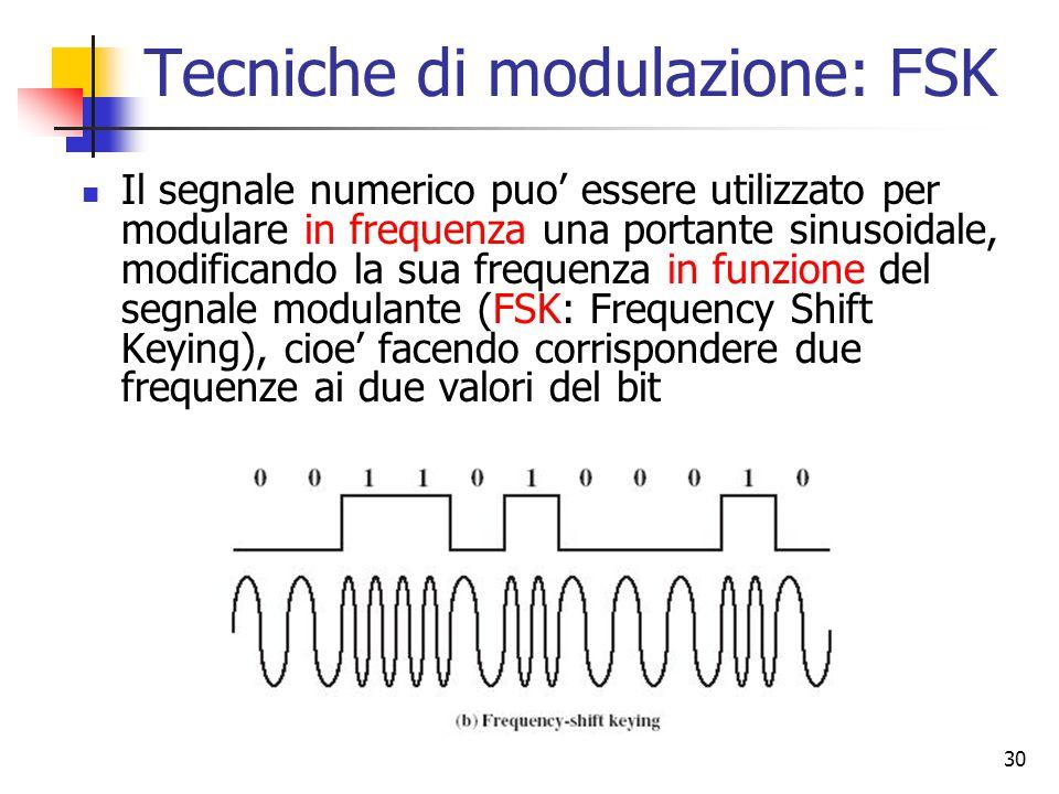 30 Tecniche di modulazione: FSK Il segnale numerico puo' essere utilizzato per modulare in frequenza una portante sinusoidale, modificando la sua frequenza in funzione del segnale modulante (FSK: Frequency Shift Keying), cioe' facendo corrispondere due frequenze ai due valori del bit