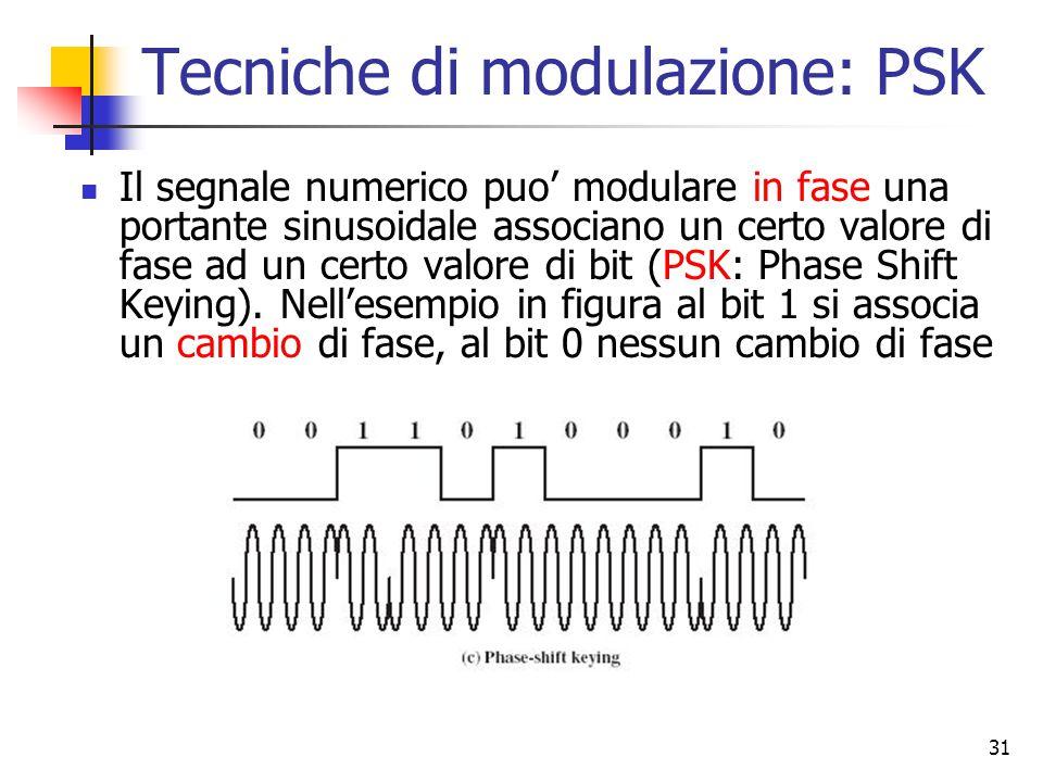 31 Tecniche di modulazione: PSK Il segnale numerico puo' modulare in fase una portante sinusoidale associano un certo valore di fase ad un certo valore di bit (PSK: Phase Shift Keying).