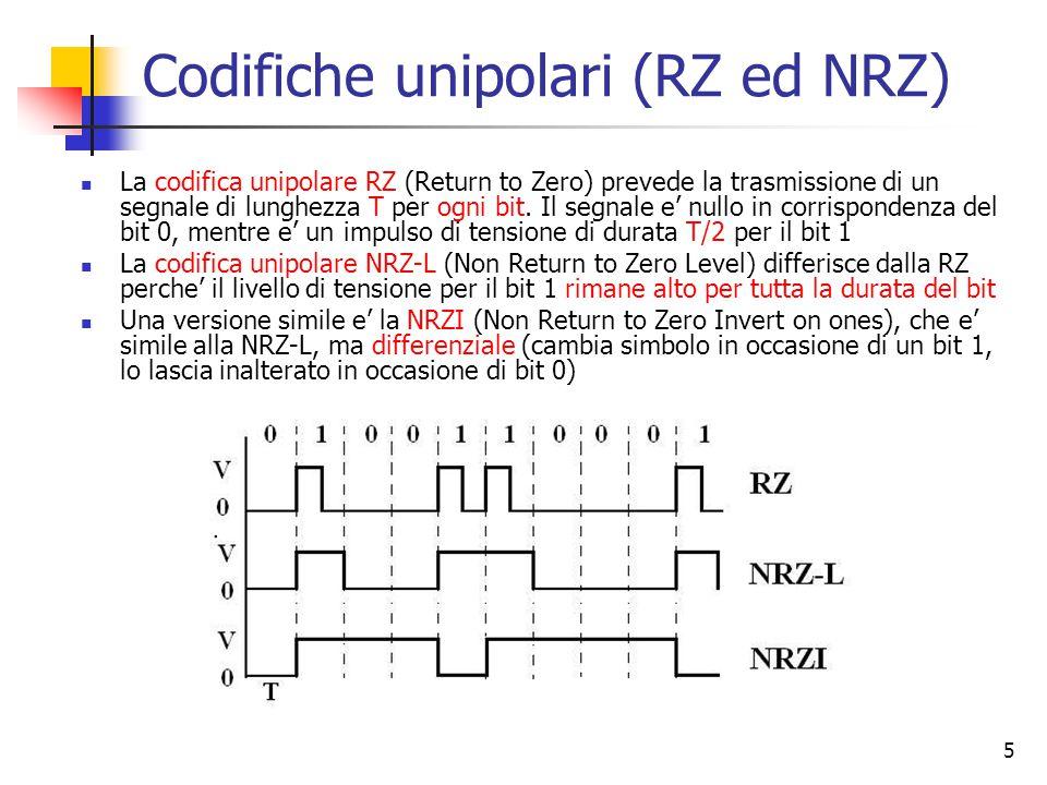 5 Codifiche unipolari (RZ ed NRZ) La codifica unipolare RZ (Return to Zero) prevede la trasmissione di un segnale di lunghezza T per ogni bit.