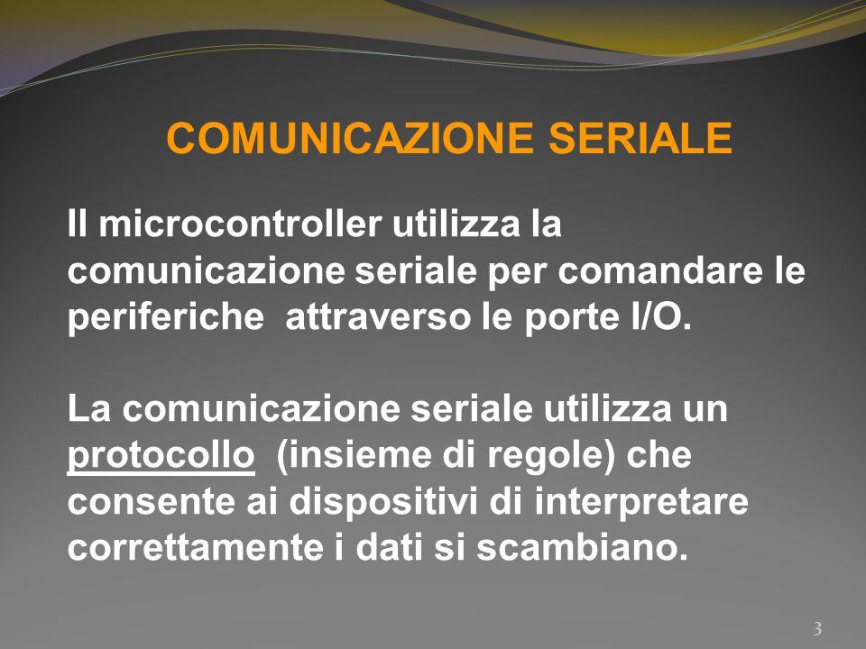 COMUNICAZIONE SERIALE Il microcontroller utilizza la comunicazione seriale per comandare le periferiche attraverso le porte I/O.