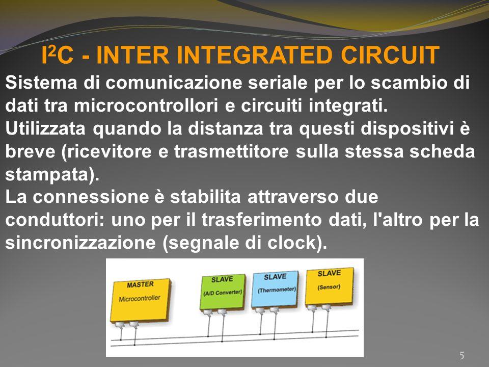 I 2 C - INTER INTEGRATED CIRCUIT Sistema di comunicazione seriale per lo scambio di dati tra microcontrollori e circuiti integrati. Utilizzata quando