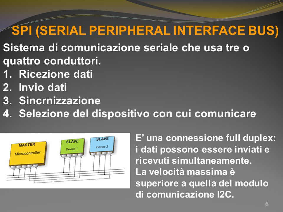 SPI (SERIAL PERIPHERAL INTERFACE BUS) Sistema di comunicazione seriale che usa tre o quattro conduttori. 1.Ricezione dati 2.Invio dati 3.Sincrnizzazio