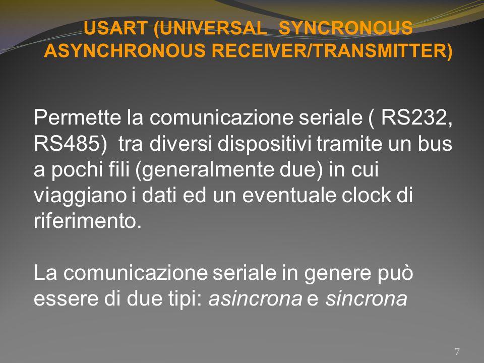 USART (UNIVERSAL SYNCRONOUS ASYNCHRONOUS RECEIVER/TRANSMITTER) Permette la comunicazione seriale ( RS232, RS485) tra diversi dispositivi tramite un bus a pochi fili (generalmente due) in cui viaggiano i dati ed un eventuale clock di riferimento.