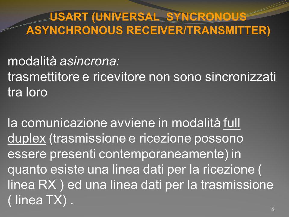 USART (UNIVERSAL SYNCRONOUS ASYNCHRONOUS RECEIVER/TRANSMITTER) modalità asincrona: trasmettitore e ricevitore non sono sincronizzati tra loro la comunicazione avviene in modalità full duplex (trasmissione e ricezione possono essere presenti contemporaneamente) in quanto esiste una linea dati per la ricezione ( linea RX ) ed una linea dati per la trasmissione ( linea TX).