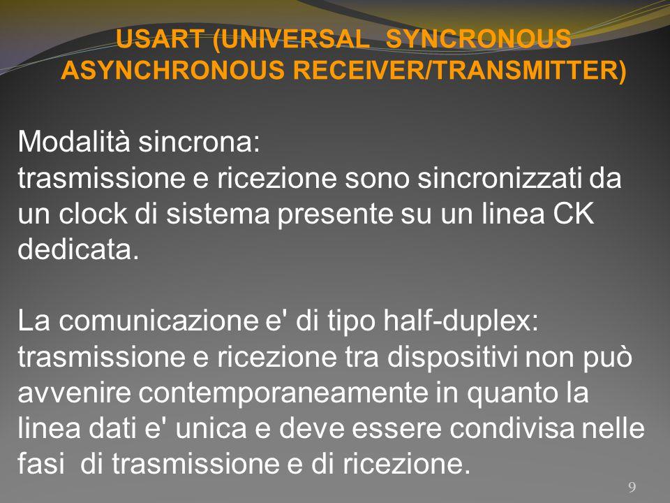 USART (UNIVERSAL SYNCRONOUS ASYNCHRONOUS RECEIVER/TRANSMITTER) Modalità sincrona: trasmissione e ricezione sono sincronizzati da un clock di sistema presente su un linea CK dedicata.