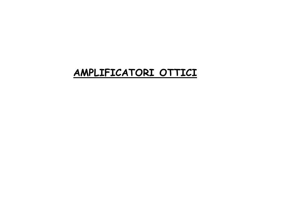 AMPLIFICATORI OTTICI