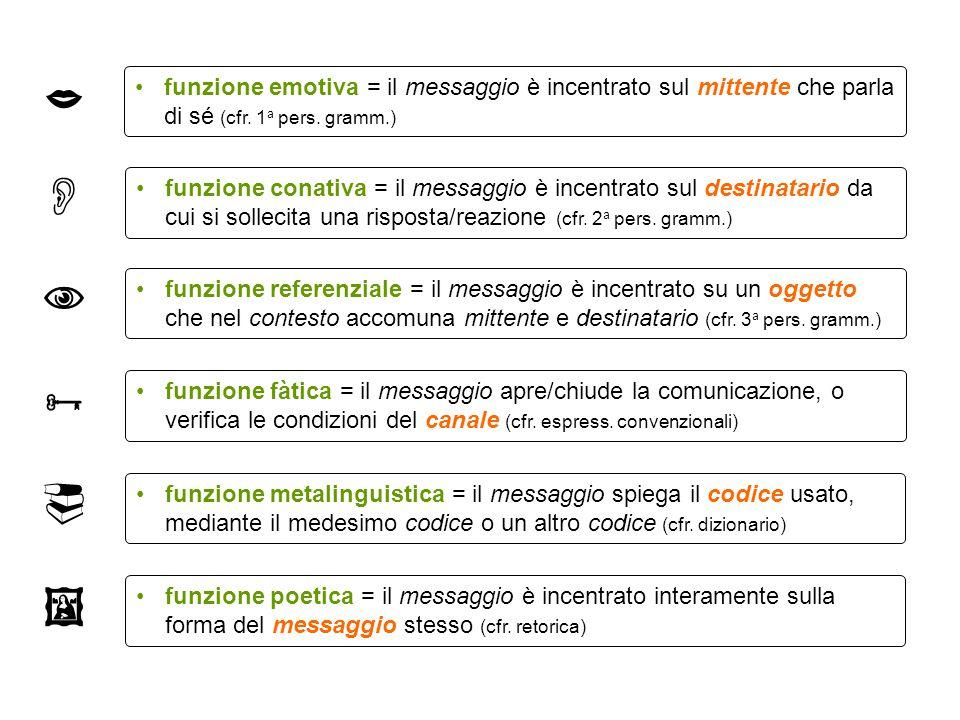 funzione poetica = il messaggio è incentrato interamente sulla forma del messaggio stesso (cfr. retorica) funzione emotiva = il messaggio è incentrato